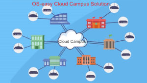 technology trends in education-cloud