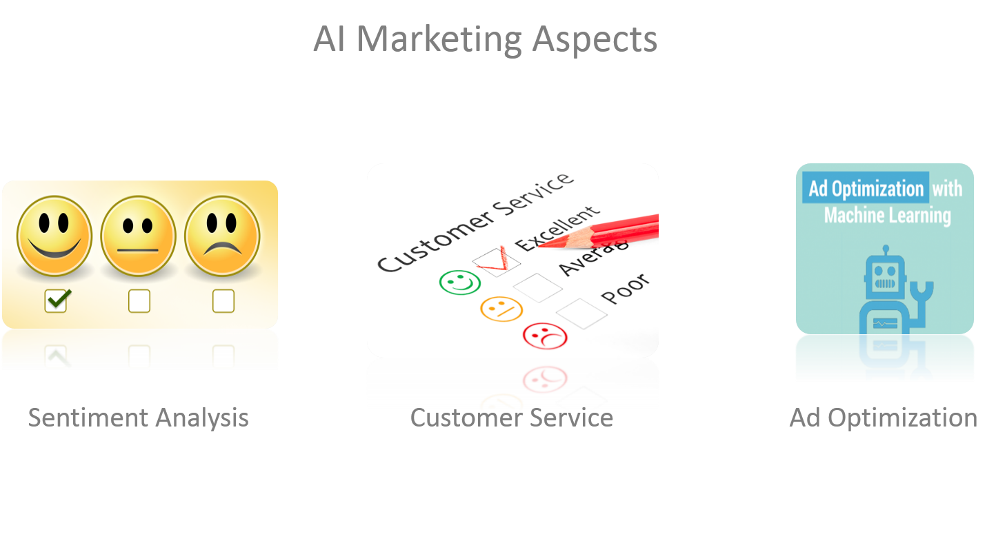 aspect of service marketing General management - it's been called selling the invisible—delivering intangible services as a core product offering but invisibility, or intangibility, is just one factor that distinguishes services marketing from product marketing along with inseparability.
