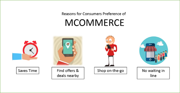 Reasons-for-consumers-preference-of-ecommerce