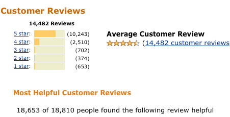 amazon_reviews & ratings