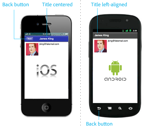 iOS&Android UI pattern