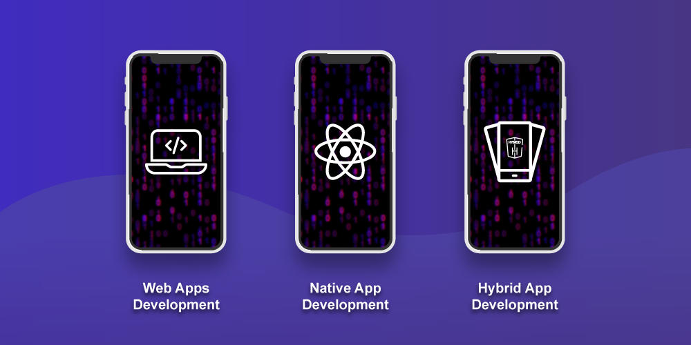 Types of Mobile App Development